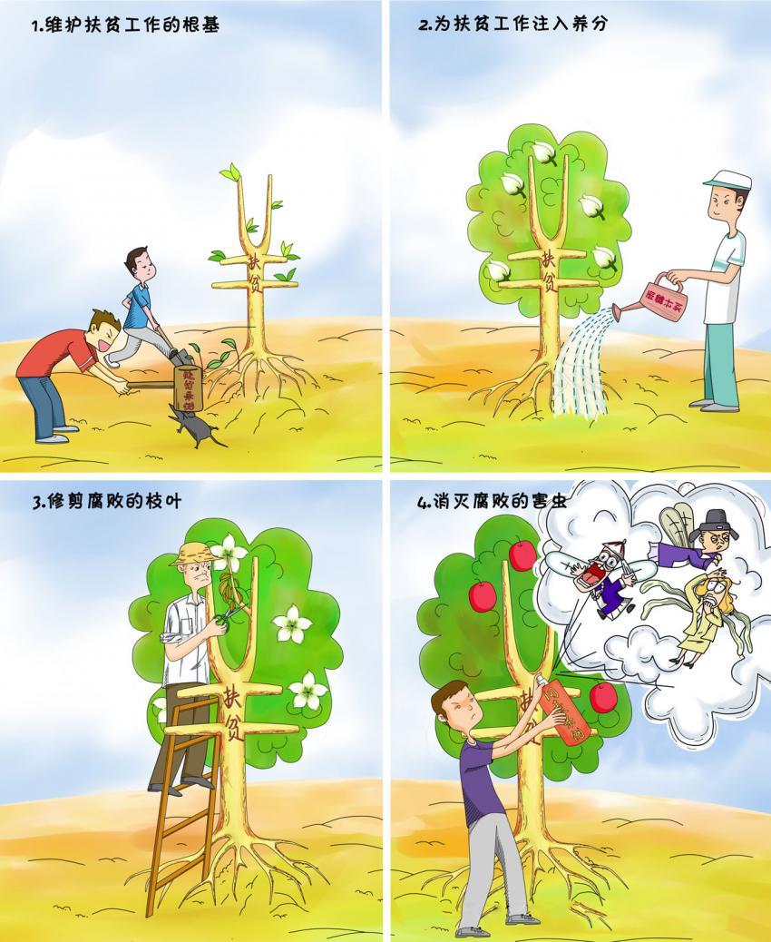 党风廉政漫画合集