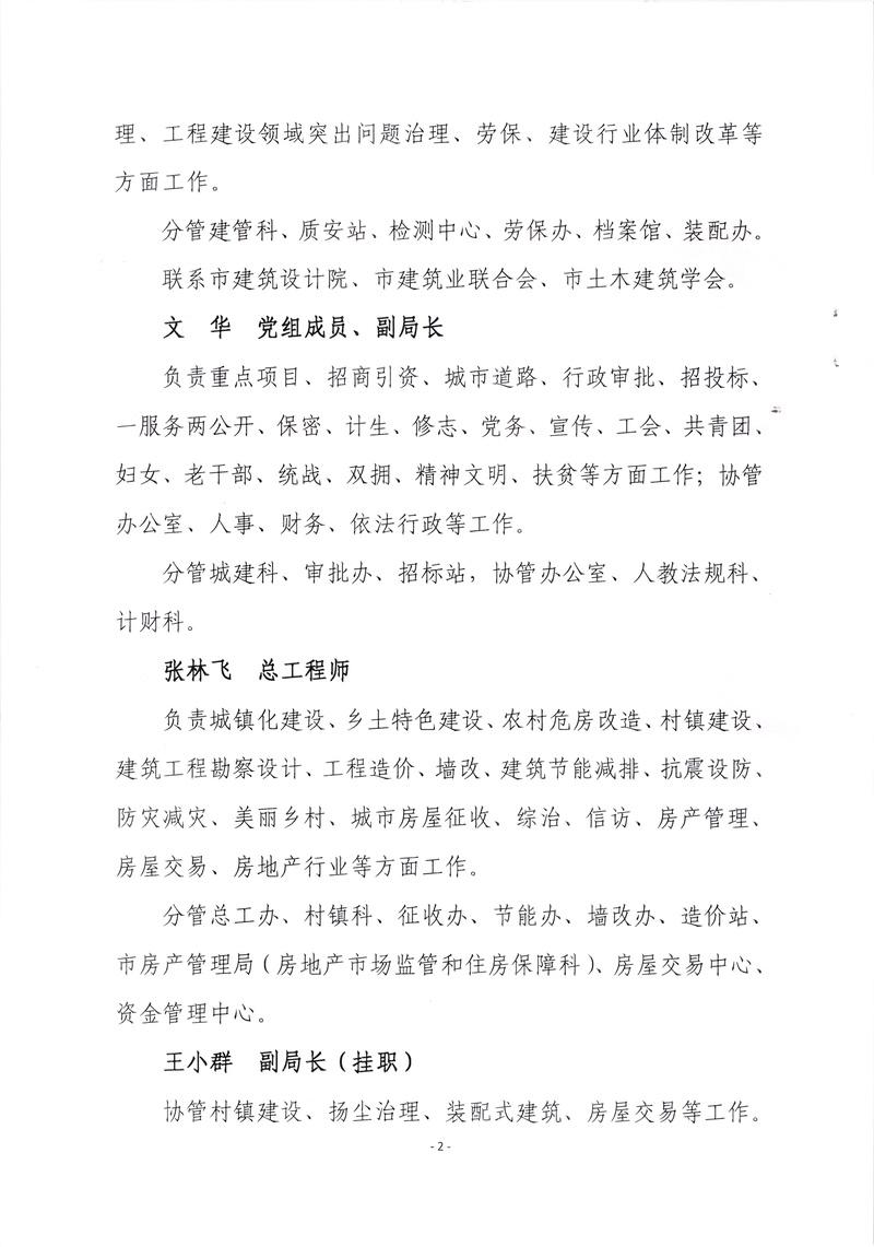 贺州市住建局关于调整局领导分工的通知20180416165517_002.jpg