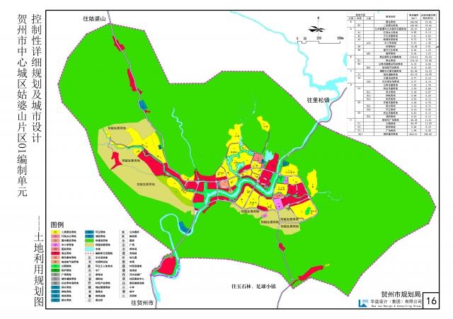 贺州市中心城区姑婆山片区01编制单元控制性详细规划及城市设计用地布局图