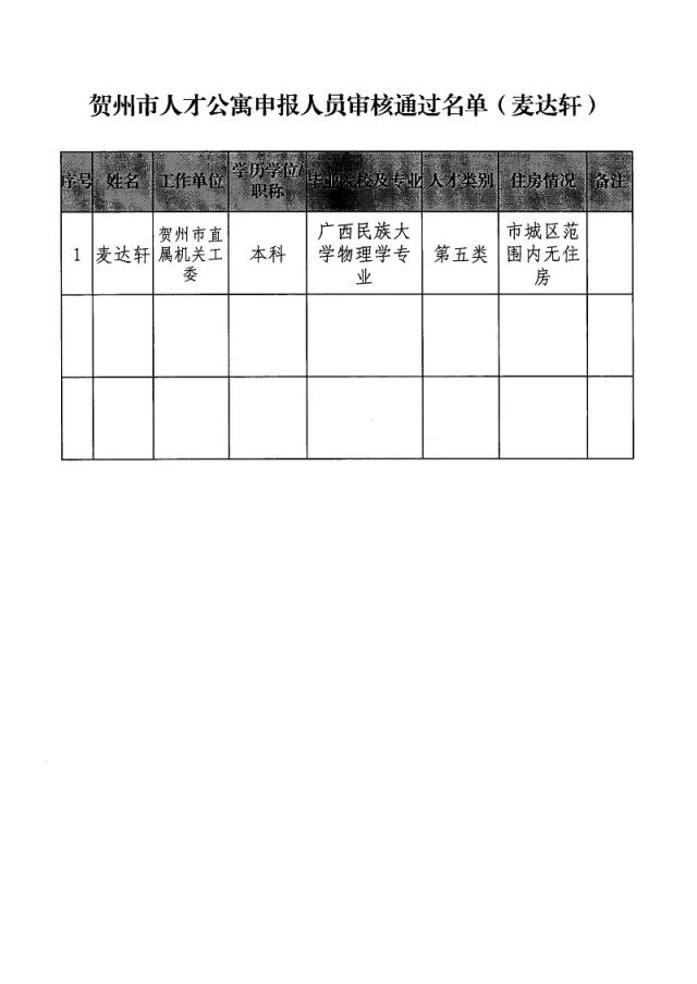 关于麦达轩申请贺州市人才公寓审核通过名单的公示_页面_2.jpg