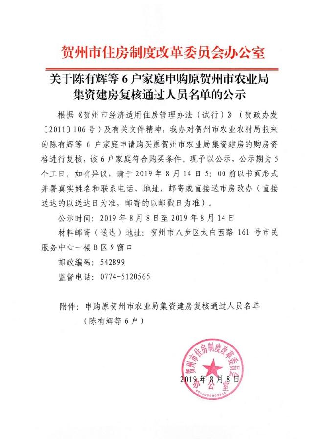 关于陈有辉等6户家庭申购原贺州市农业局集资建房复核通过人员名单的公示_页面_1.jpg